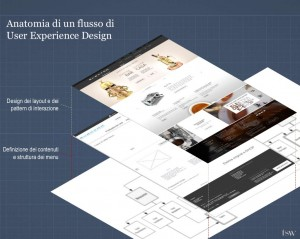 ecommerce_design_svelato_tsw_02